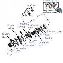 Gear| Reverse & Overdrive| 2.2 DiCOR| Safari(Pre-2008)| Safari (2008+)