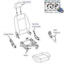 Components| Front Seats| Indica V1