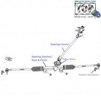 Steering Box & Column| Manual| Nano