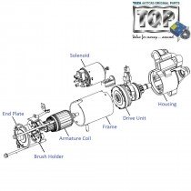 Starter Motor Components| 1.4 TDI| Vista| Vista Sedan Class