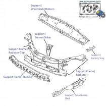 Support Frames| Front| Indica V2
