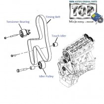 Timing Belt kit| 2.2 DICOR| Aria