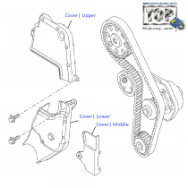 Timing Belt Cover| 1.2 Safire| Vista Sedan Class