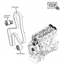 Timing Belt Kit| 2.2 VariCOR| Safari Storme