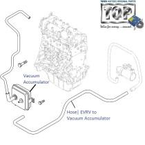 Vacuum Accumulator| 1.3 QJet| Manza| Manza Club Class