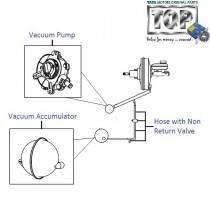 Vacuum Pump| 2.2 DICOR| Safari| Safari (2008+)