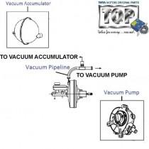 Vacuum Pump| 2.2 DICOR| Aria