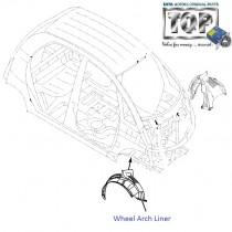 Wheel Arch Cover| Front| Nano