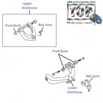 Front Wishbones| 2.2 DiCOR| Xenon XT