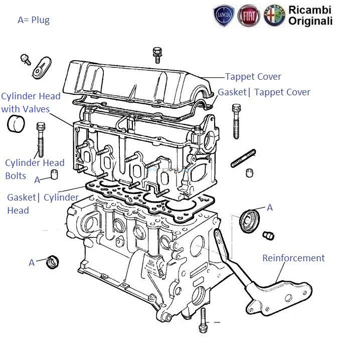 fiat palio 1 2  engine cylinder head  u0026 cover