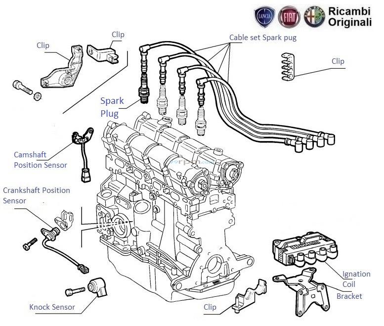 fiat palio 1 6 ignition system Bush Hog Wiring Diagram ignition system 1 6 palio petra adventure stile