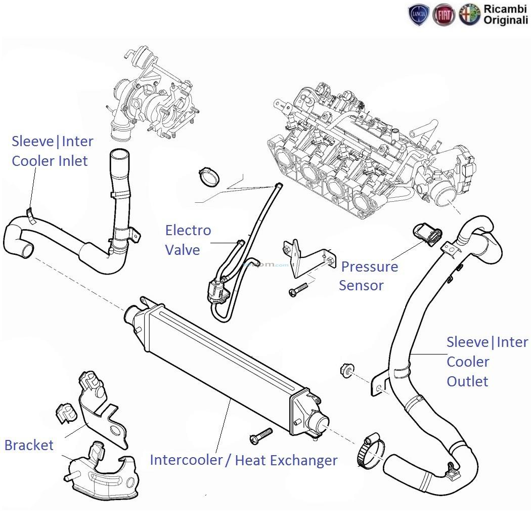 Fiat Linea 1 4 Tjet Petrol  Inter Cooler    Heat Exchanger