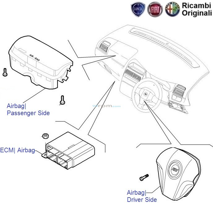 fiat punto airbag wiring diagram data wiring diagrams u2022 rh e mobilecode co 2005 GMC Airbag Wiring Diagram 2005 GMC Airbag Wiring Diagram