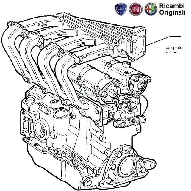 Engine  1596cc petrol  1.616V