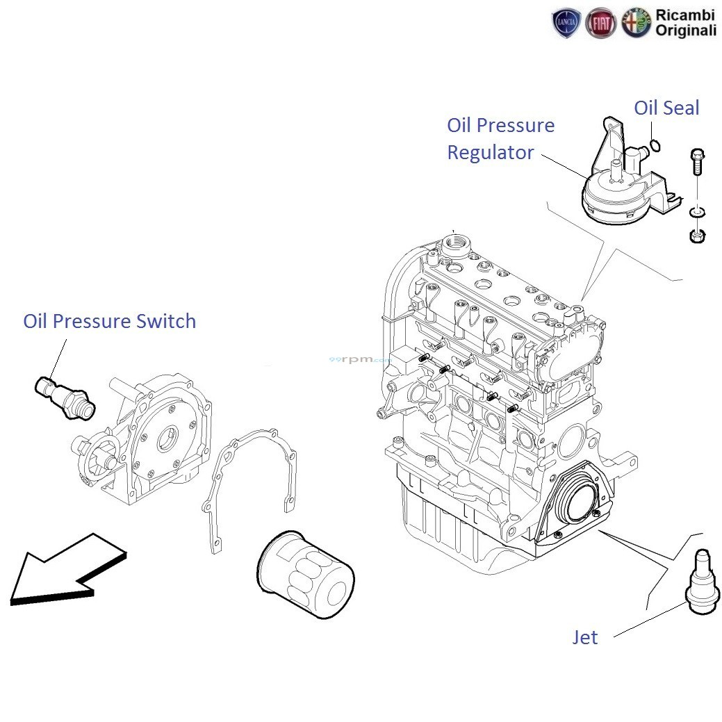 Enjoyable Fiat Fuel Pressure Diagram Wiring Library Wiring 101 Cularstreekradiomeanderfmnl