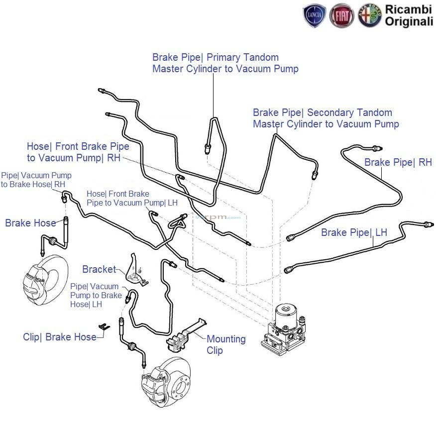 harley davidson vacuum diagram wiring diagram 2019