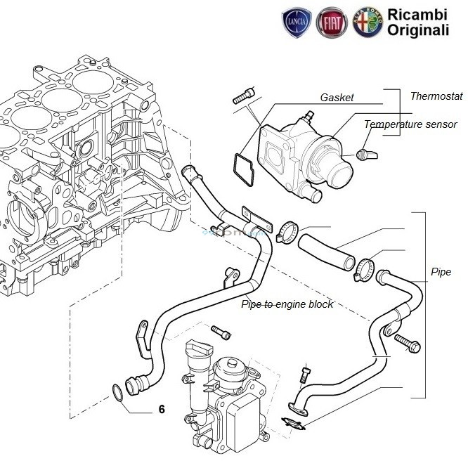 fiat palio stile coolant thermostat hoses 1 3 multijet diesel rh 99rpm com Car Engine Cooling System Diagram Car Engine Cooling Diagram