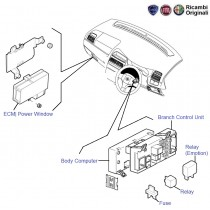 Fiat Punto: Body Control ECM