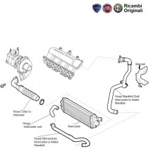 Vapour Trap furthermore Throttle Accelarator Pedal additionally Crankshaft also Speed Sensor together with Structure Front. on fiat grande punto india