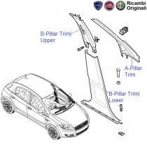 Interior Pillar Trims| Punto