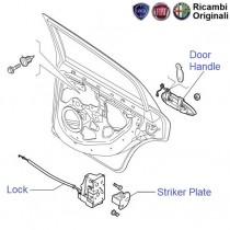 Grande Punto: Rear RH Door Lock & Handle