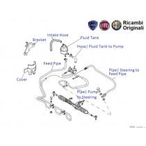 Pipes & Fluid Tank| Steering| 1.1| Palio Stile