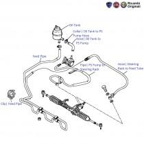 Palio 1.9D Steering Fuild Tank