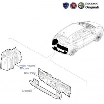 Bodyshell Structure| Rear| Punto