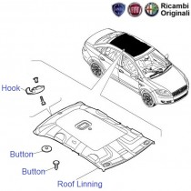 Fiat Linea: Roof Lining