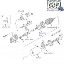 Starter Motor Components  1.3 QJet  Vista D90