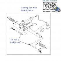 Power Steering Box| Indigo| Indigo XL| Indigo Marina