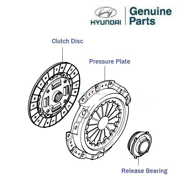 hyundai i10 1 1 irde  clutch kit