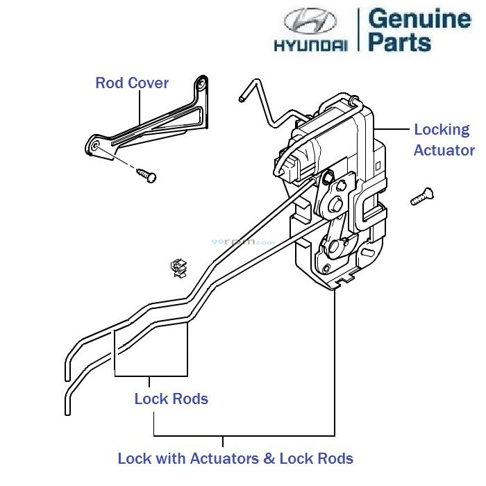 hyundai getz  rear door lock  right  central  safety  actuator  cover  lock  rod