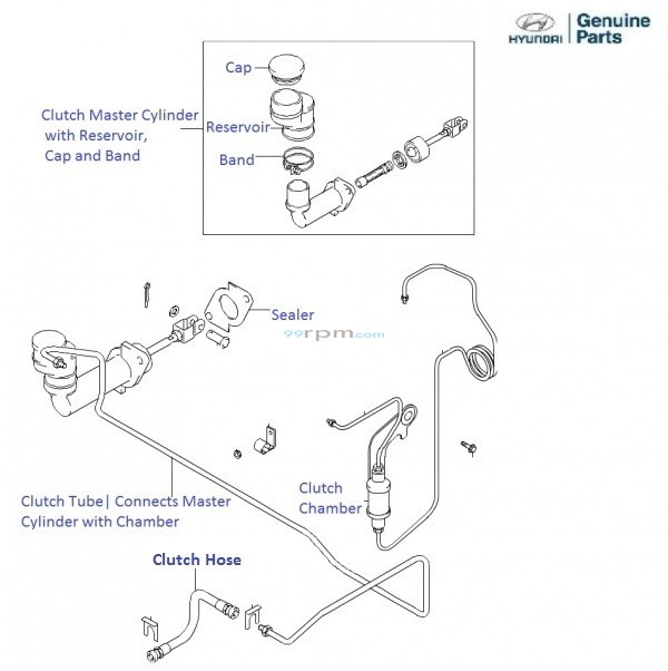 hyundai accent viva  clutch master cylinder and pipes