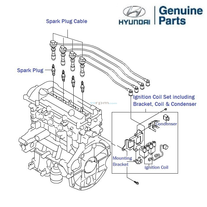 05 Mercury Grand Marquis Fuse Diagram Engine Diagram And