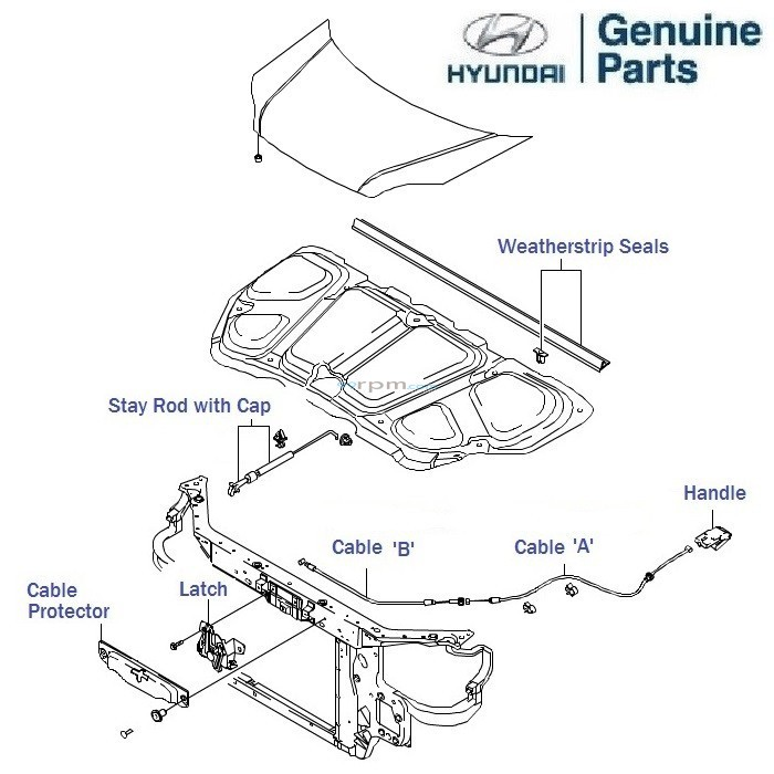 hyundai getz  bonnet locks  u0026 cable