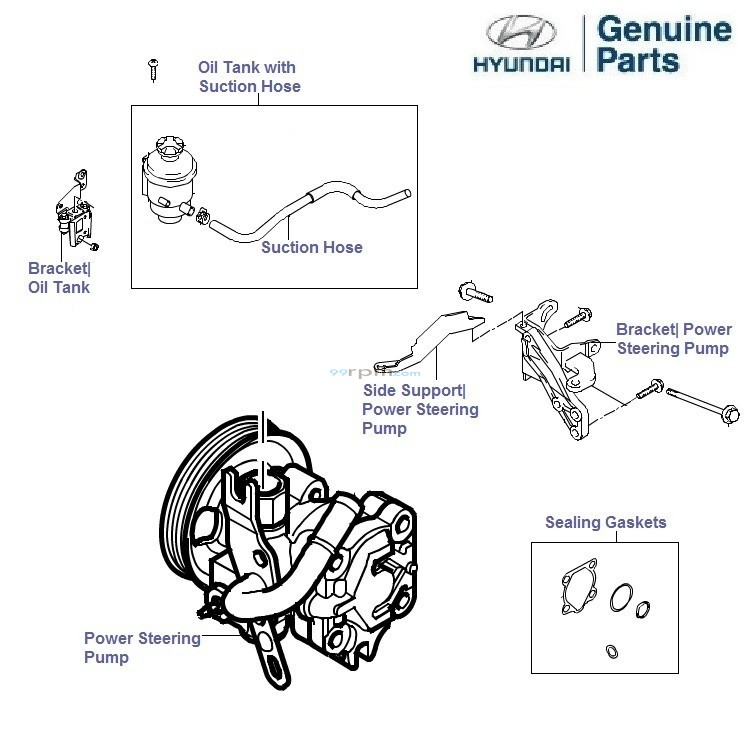 hyundai getz 1 3 petrol  power steering pump  tank and pipes
