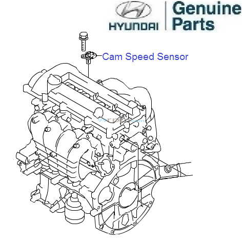 wiring diagram for hyundai i10