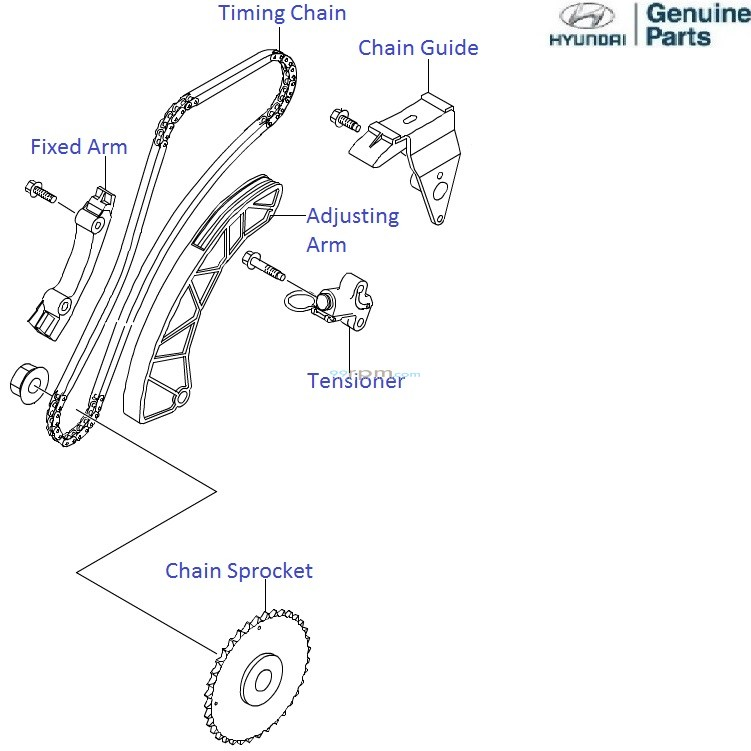 hyundai i20 1 4 crdi  timing chain kit