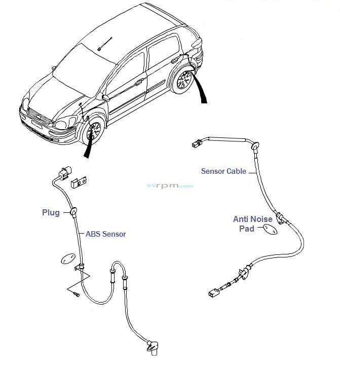 hyundai getz  anti lock braking system sensor  abs  cable