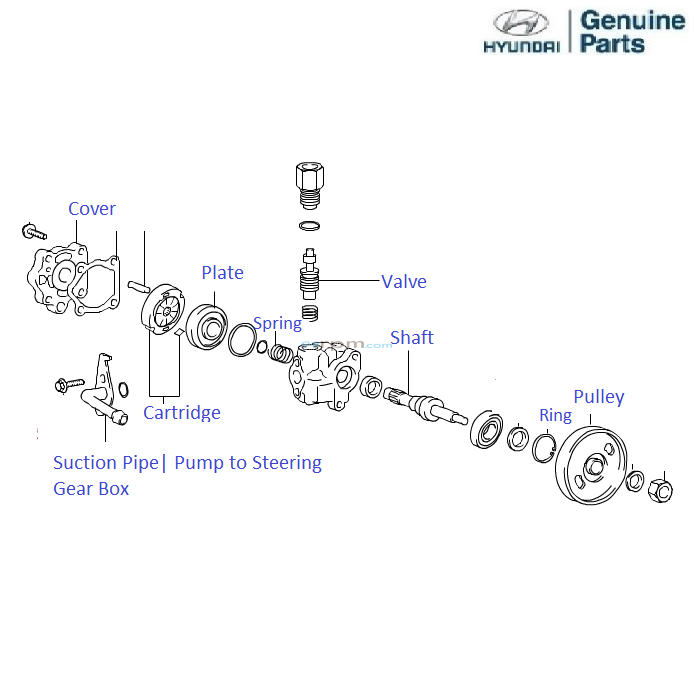 hyundai accent executive  power steering pump components