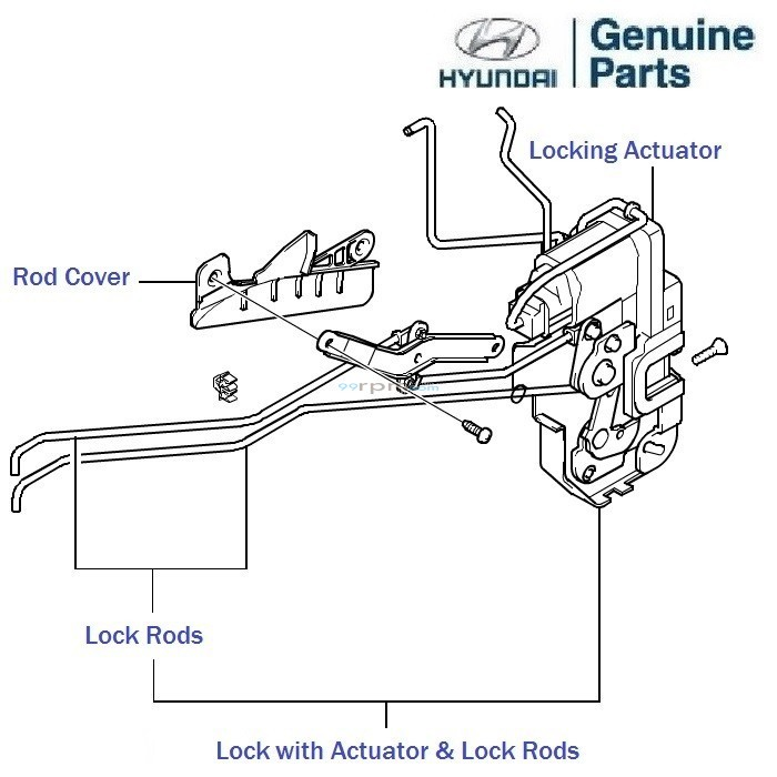 Shear Pin Kit 5360912 further Oil Pump Replacement Cost besides Showthread together with 305792 also Saab 900 Transmission Manual Diagram. on saab 9 3 body kit