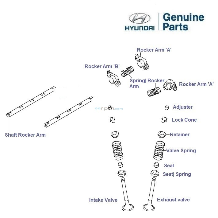hyundai getz 1 3 petrol  engine valves