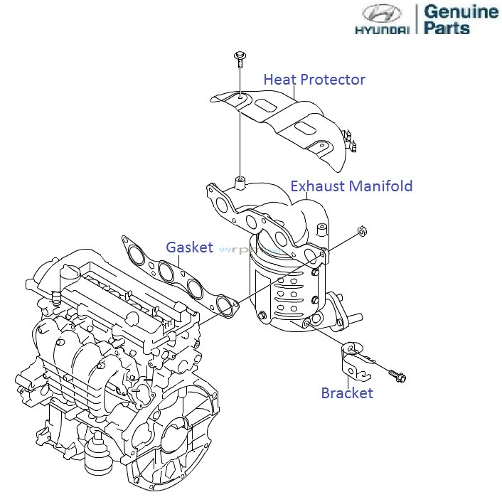 2001 Nissan Pathfinder Brake Line Diagram in addition Pedal Controls as well English Vocabulary Vehicle Parts Accessories as well Drive besides Clutch belarus tractor. on brake pedal parts