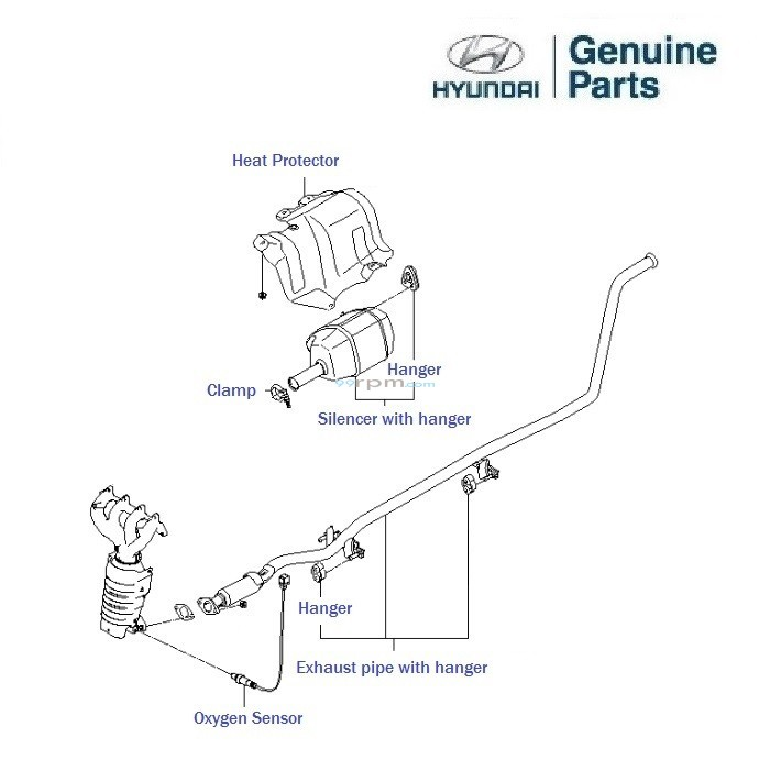genuine hyundai parts catalog