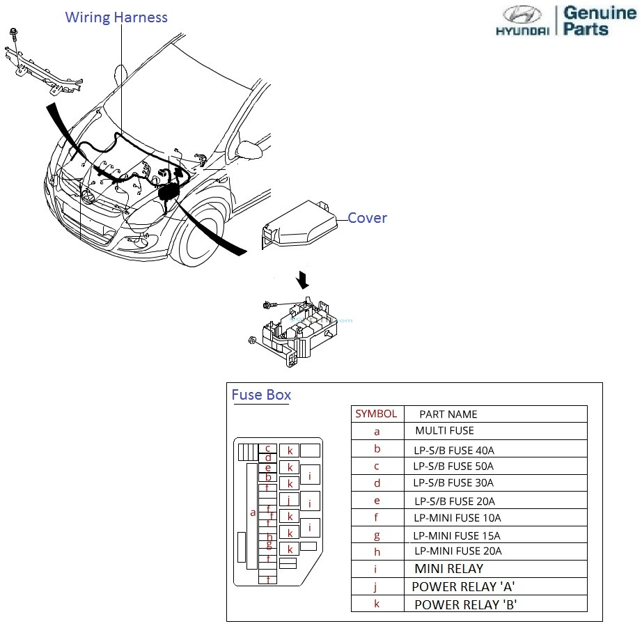 Hyundai I20 14 Petrol Front Wiring Harness Power Relay