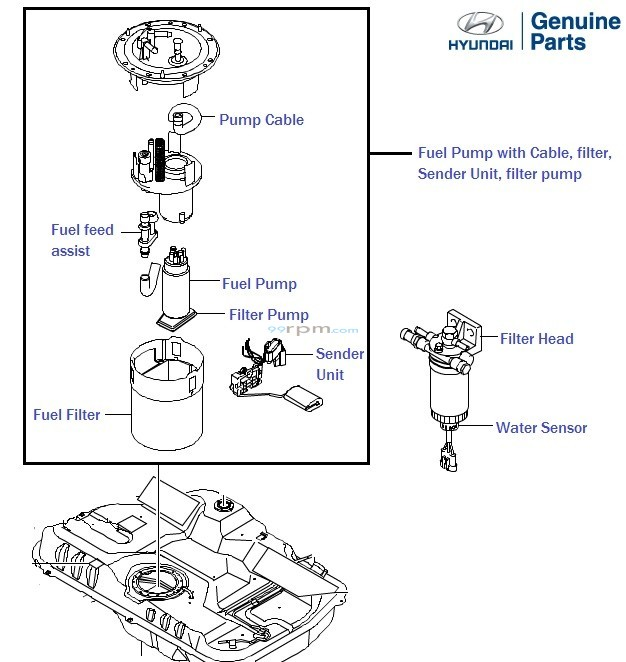 hyundai elantra 2 0 crdi fuel pump rh 99rpm com 2002 hyundai accent fuel pump wiring diagram hyundai sonata fuel system diagram