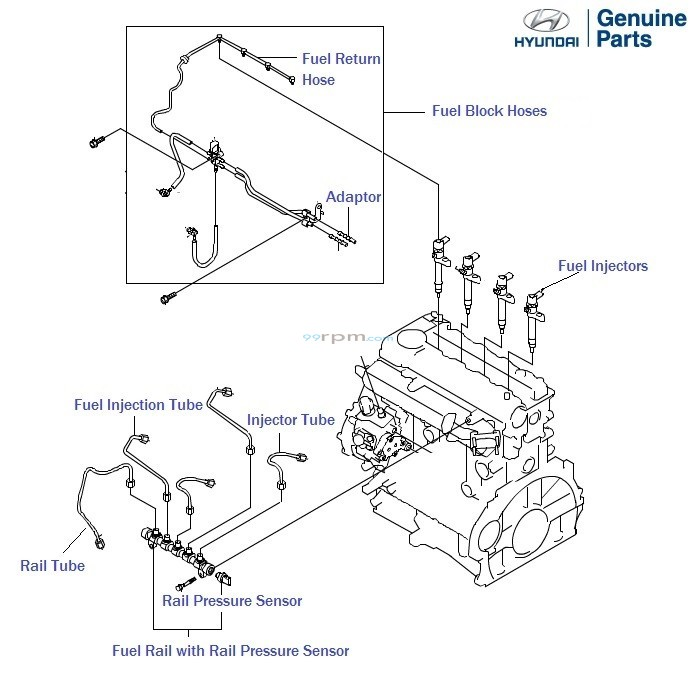 hyundai neo fluidic elantra  fuel rail and injectors