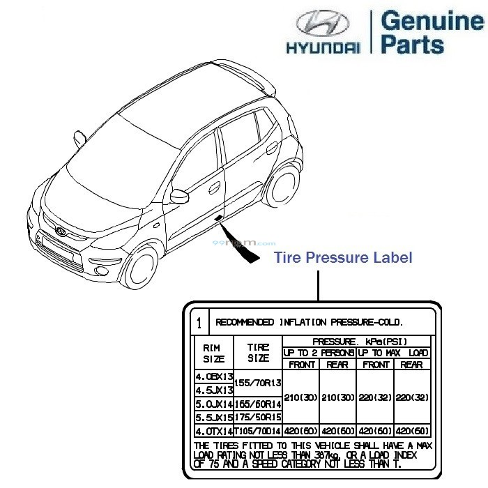 Hyundai i10: Labels, safety, compartment, hood, tire, pressure.
