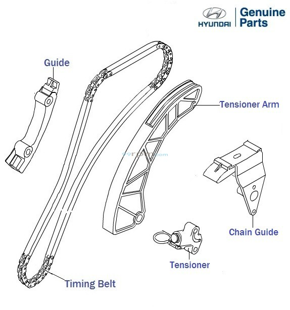 hyundai neo fluidic elantra 1 6 crdi  timing belt kit